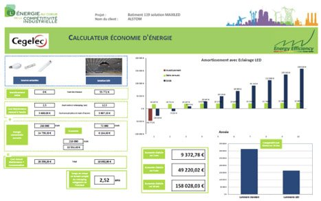 calculateur leds